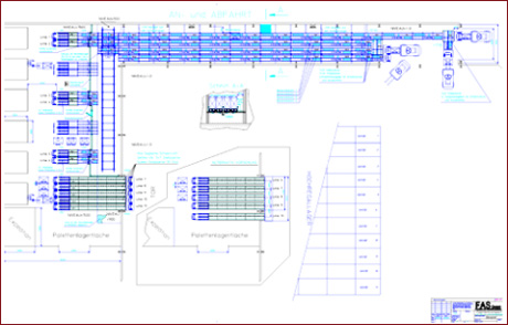 Complete lines 1 - Example: Automatic commissioning and conveying system